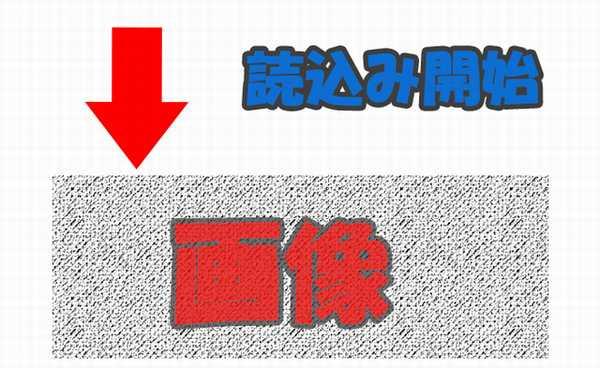 画像を遅延読込みして表示を早くするプラグインBJ Lazy Loadとプラグインなしで実装